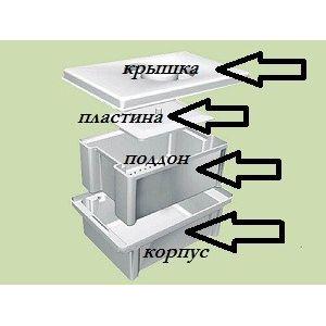 Емкость-контейнер ЕДПО-3-01 для предстерилизационной обработки мед. изделий купить в интернет-магазине АЛВИМЕДИКА Украина